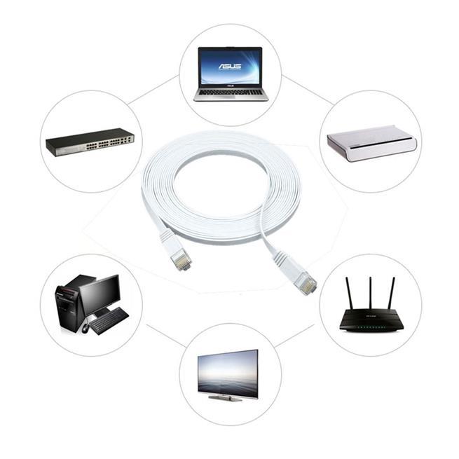 5m LAN Netzwerk Patch Kabel Flach CAT6 Ethernet in weiss